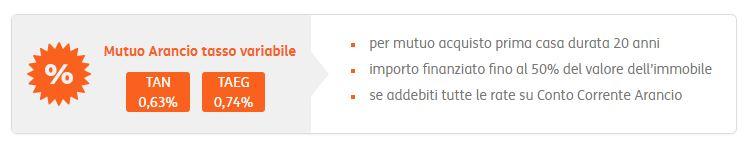 tasso di interesse mutuo arancio 2019